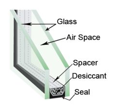 Replacing Insulated Glass